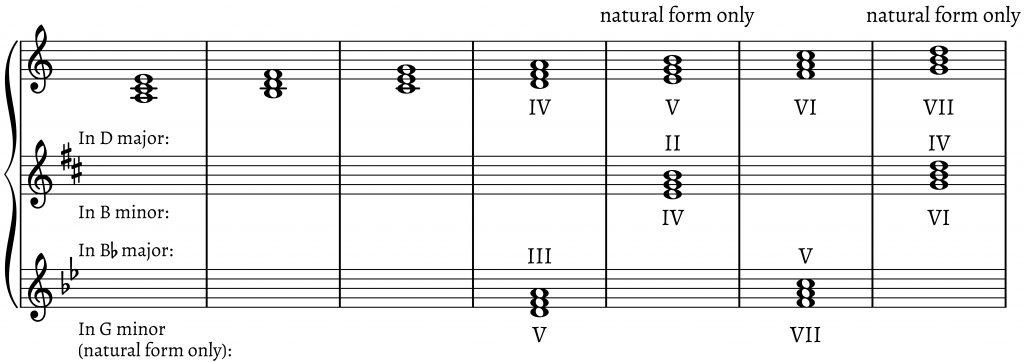 Example 17b
