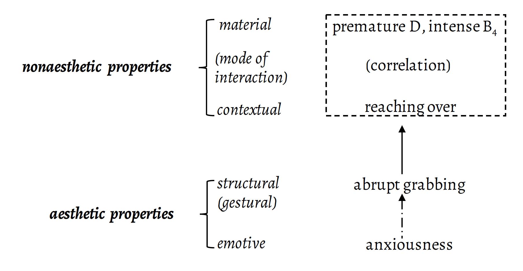 Swinkin, Example 14