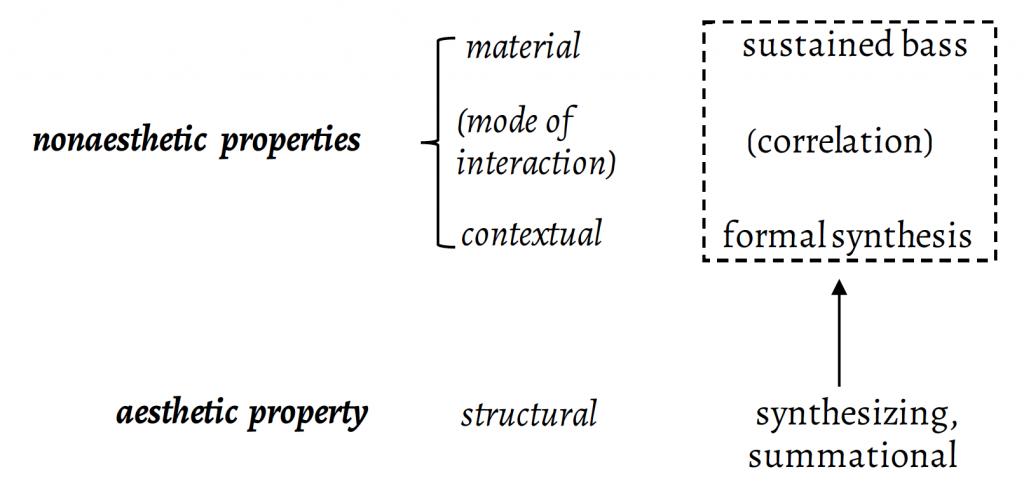 Swinkin, Example 17