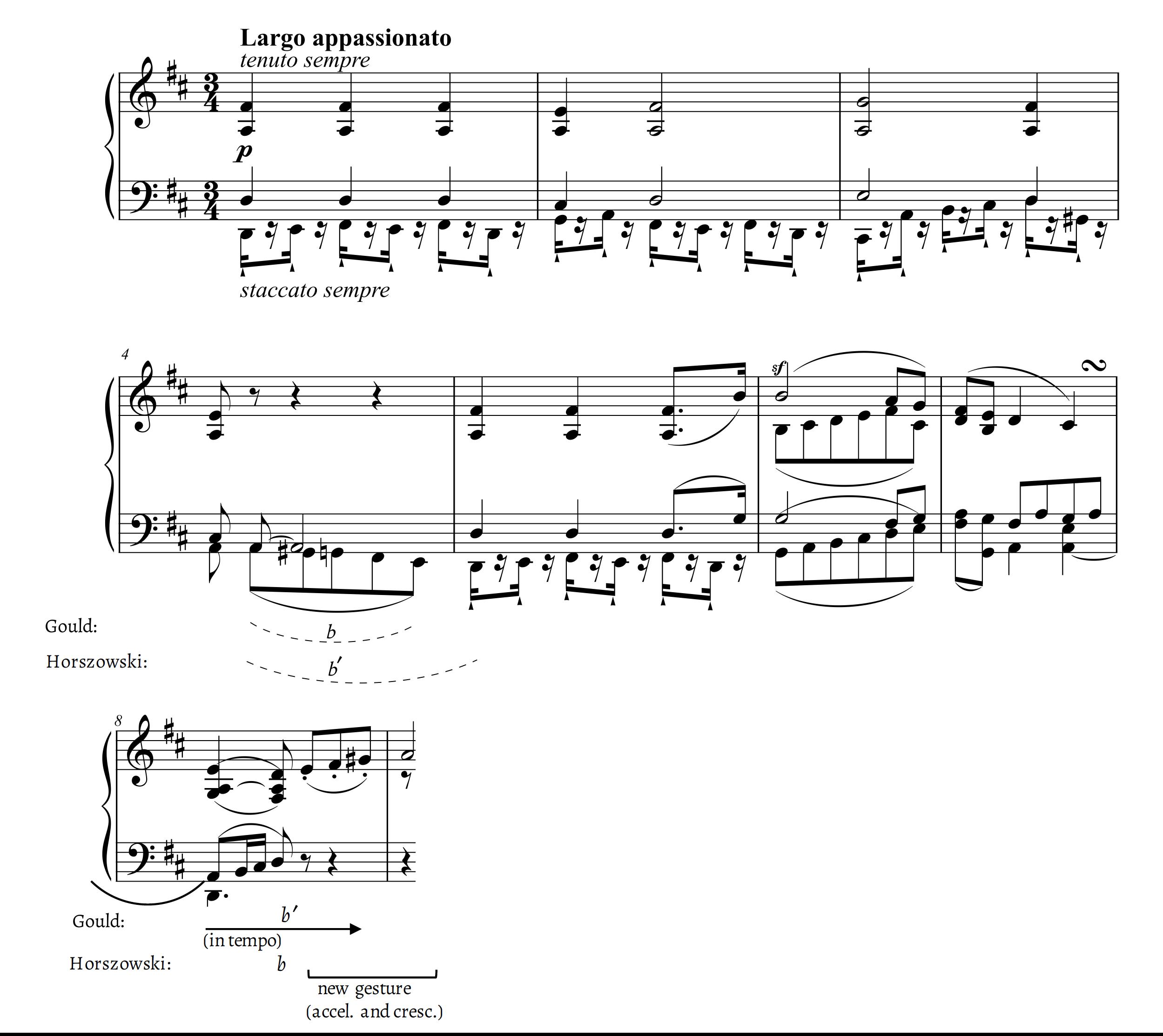 Swinkin, Example 22