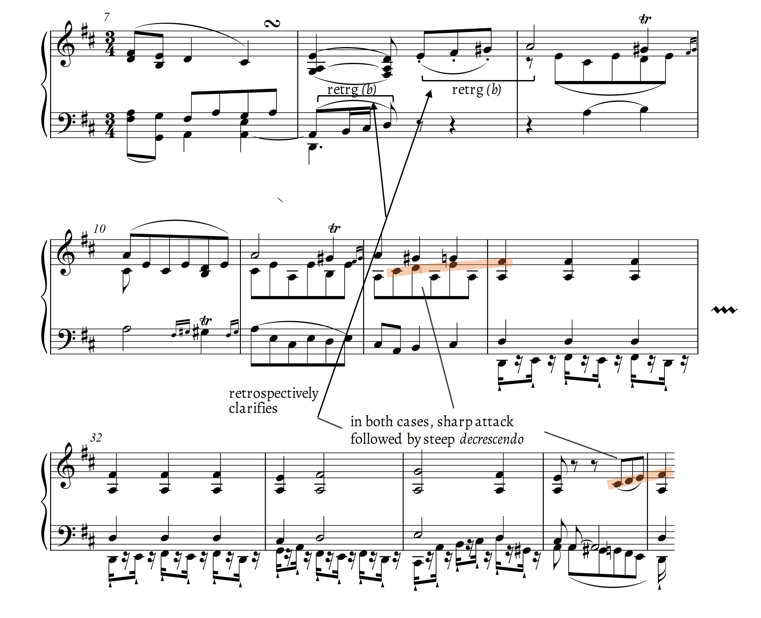 Swinkin, Example 24