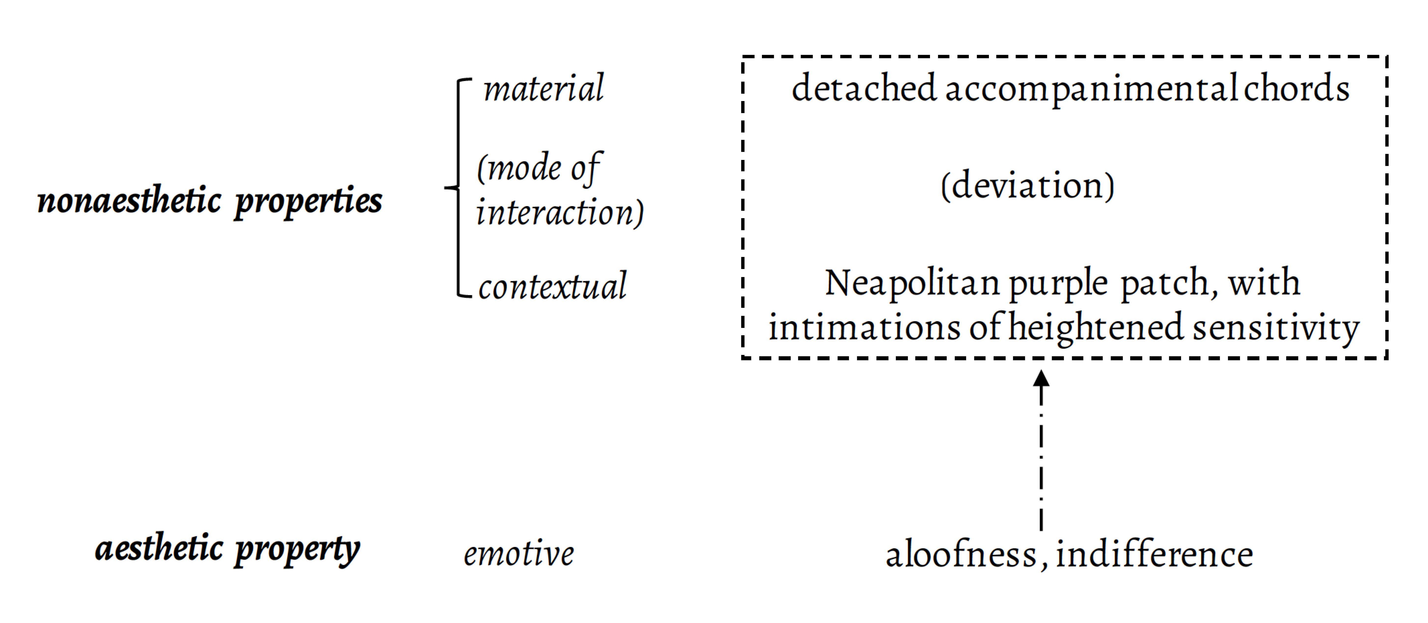 Swinkin, Example 19