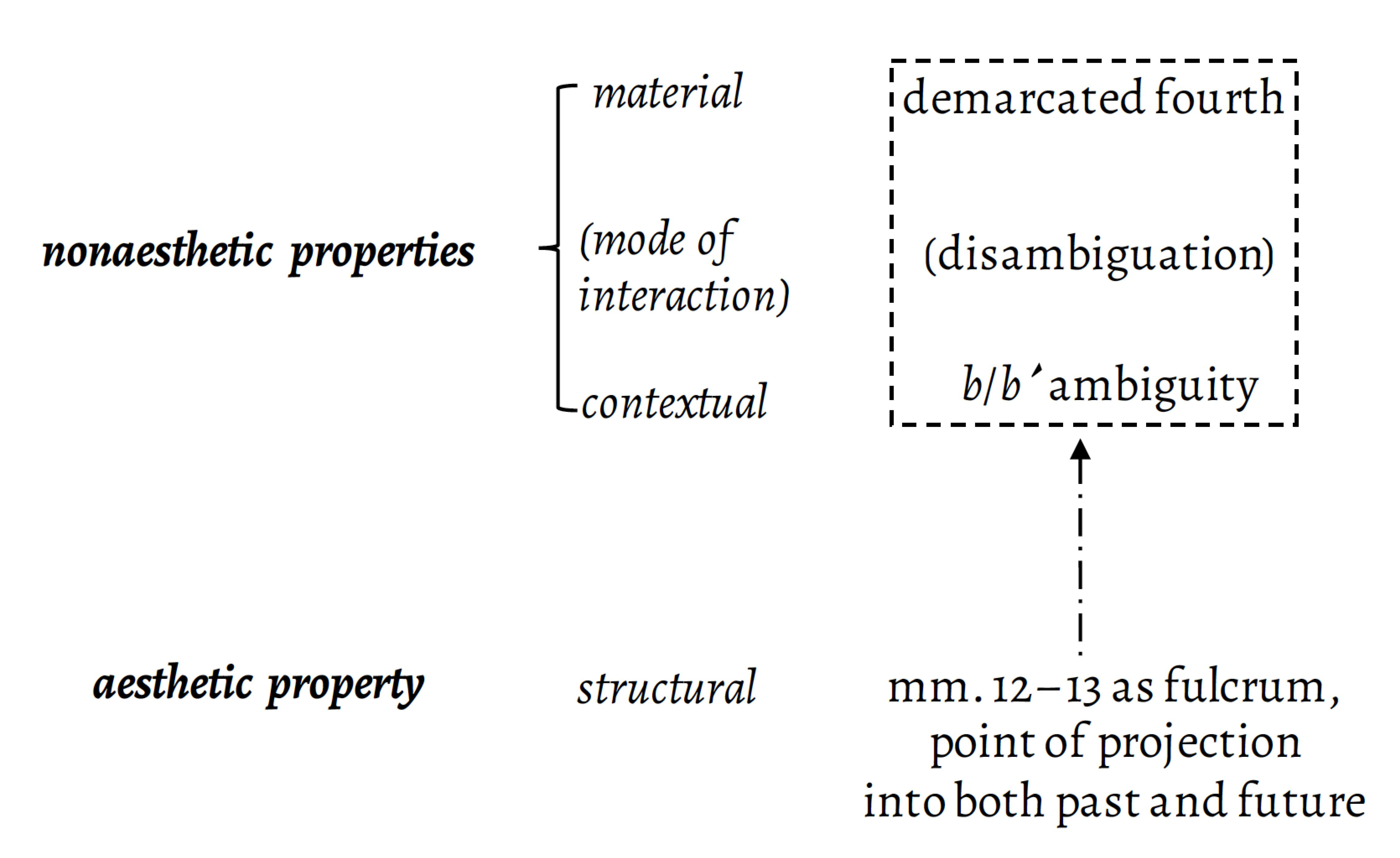 Swinkin, Example 25