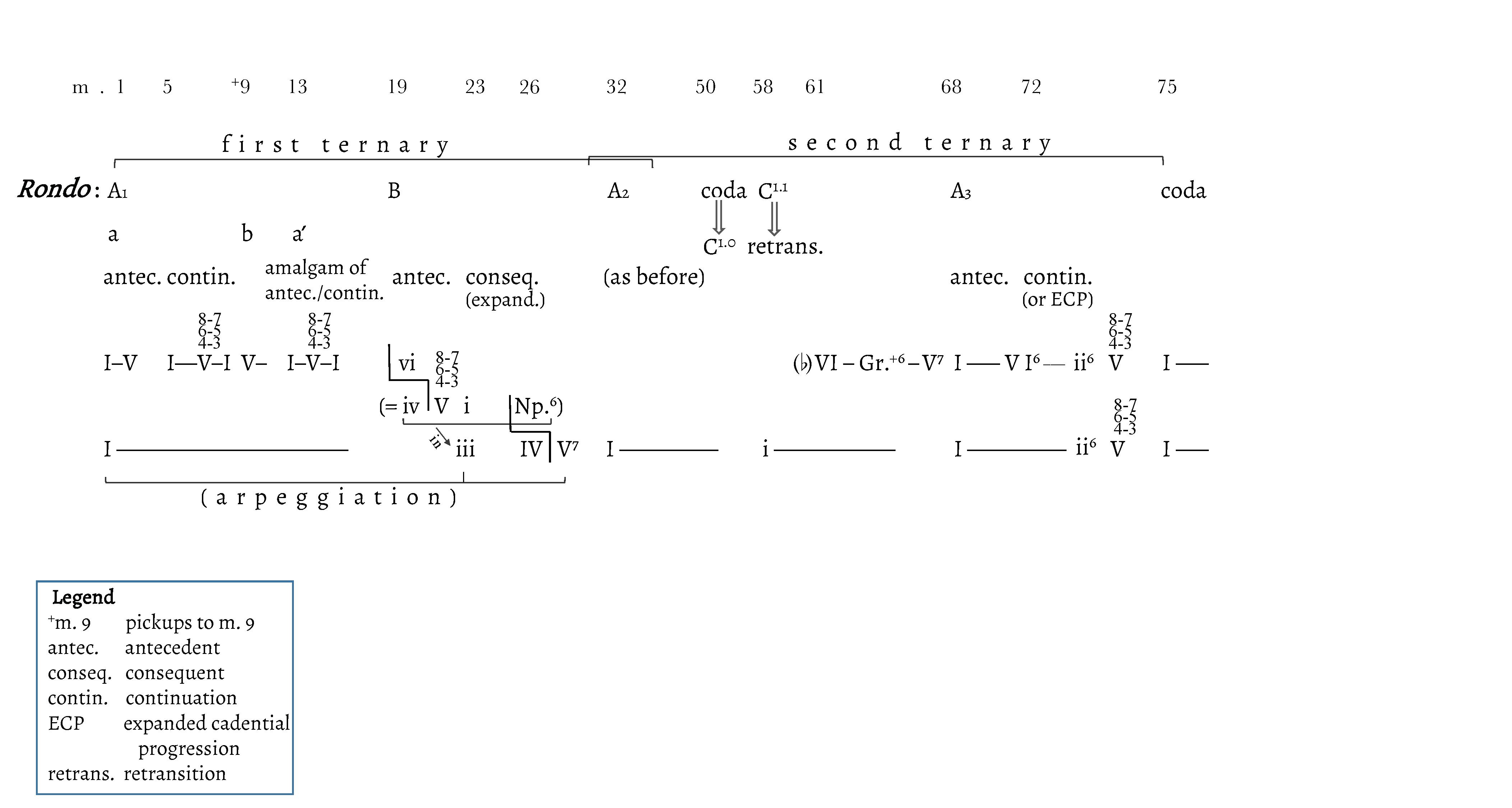 Swinkin, Example 7