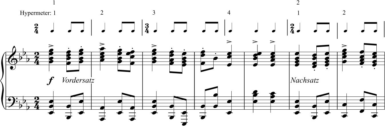 Ito, Example 2
