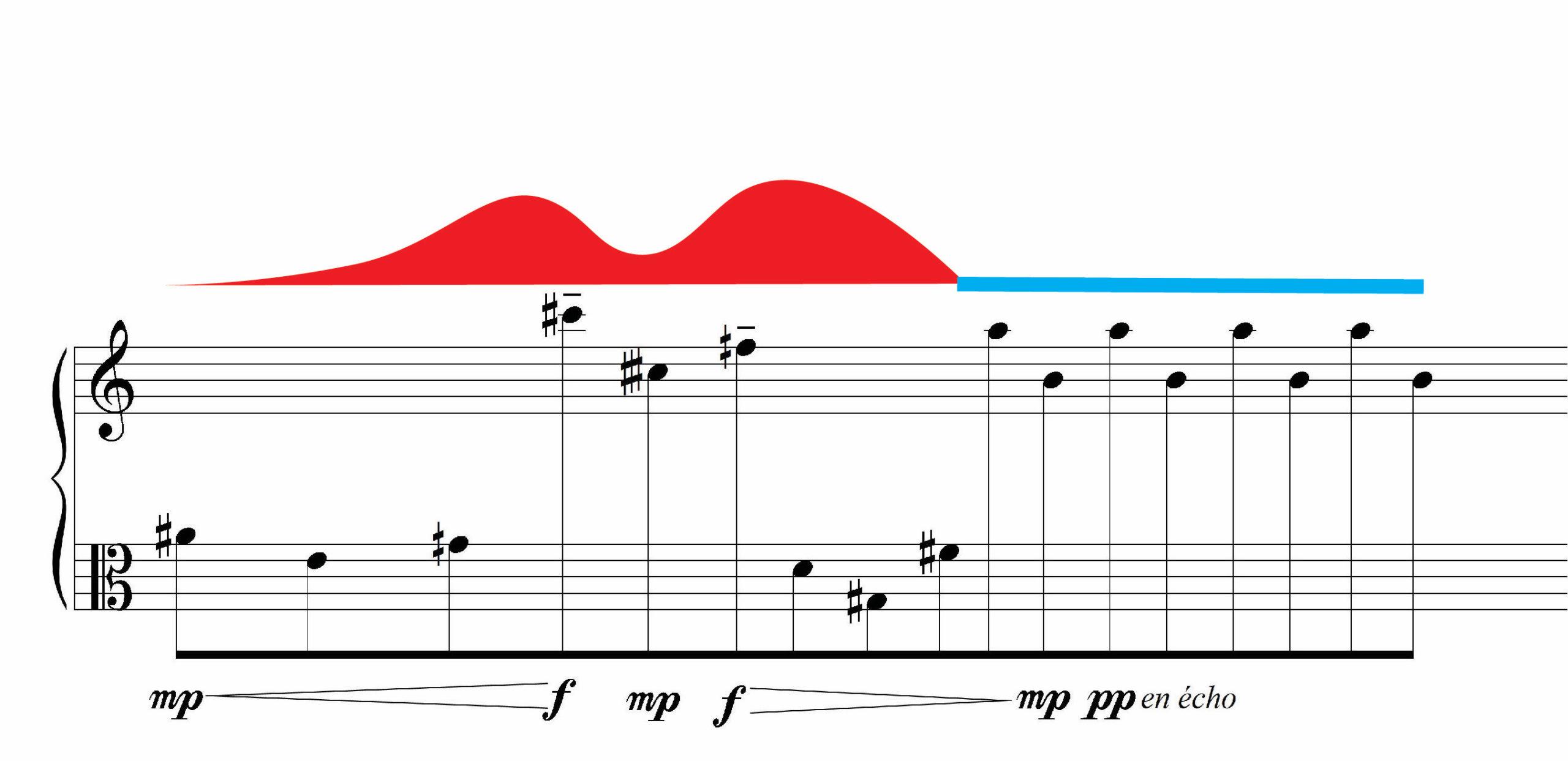 Jakubowski, Example 7