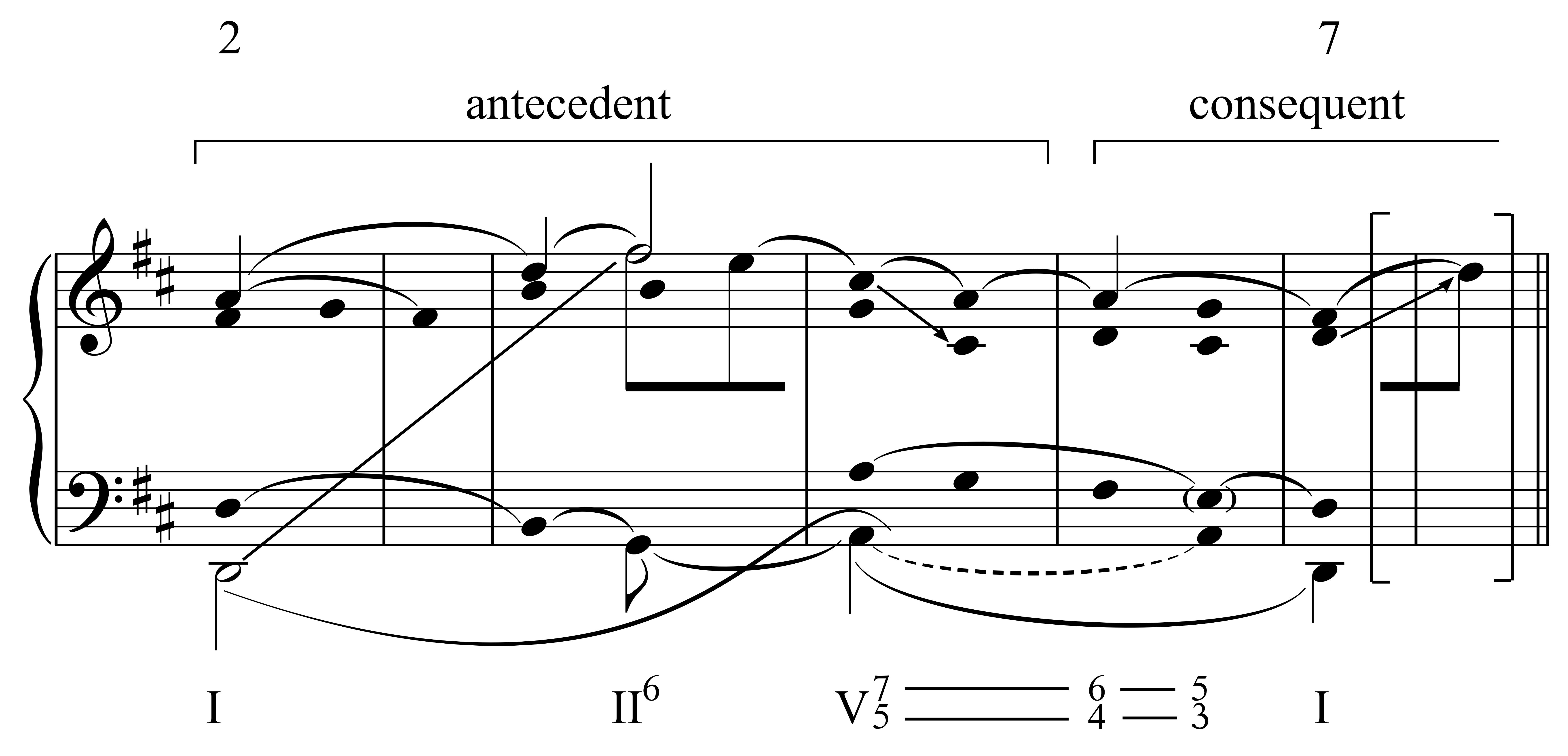 Suurpää, Example 3